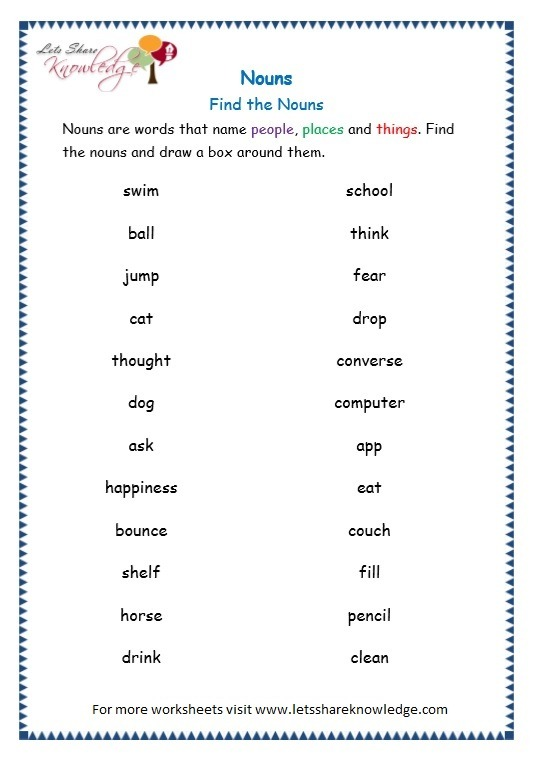 Grade 3 Grammar Topic 6  Nouns Worksheets – Lets Share Knowledge
