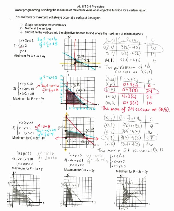 Graphing Two Variable Inequalities Worksheets