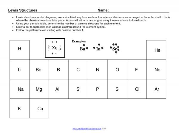 Lewis Diagram Worksheet