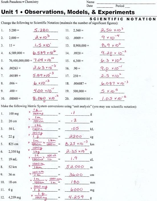 Metric Measurement Conversion Worksheet Worksheet Unit Conversions