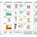 Clothes For Different Seasons Worksheets