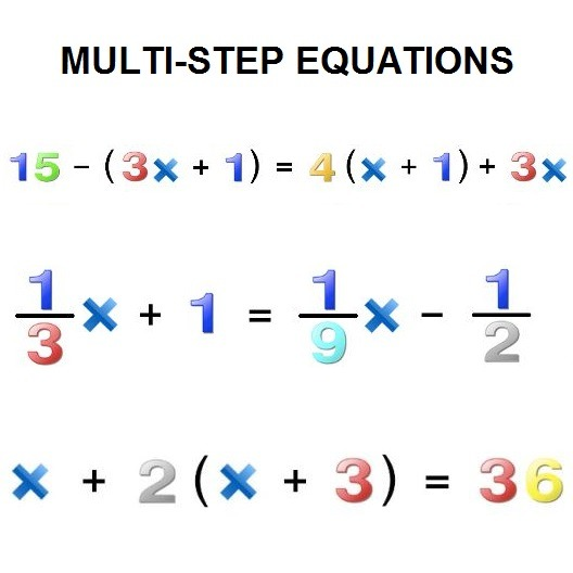 What Are Multi