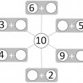 Number Bonds 10 Worksheets