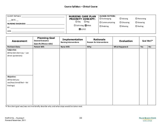 30 Images Of Nursing Diagnosis Worksheet Template