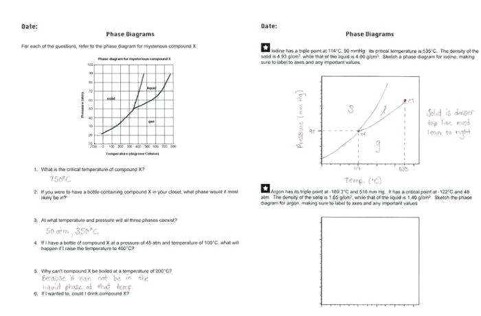 Phase Change Worksheet Diagram Phase Diagram Worksheet Fresh New
