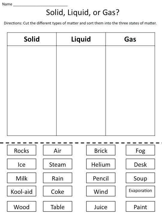 Properties Of Matter For Kids Worksheets Full Size Of Printable