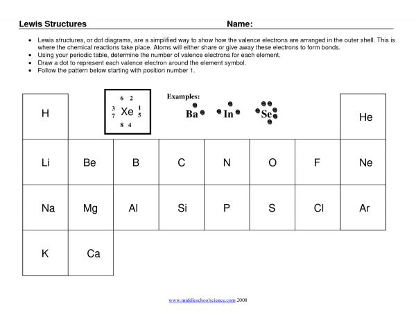 Review Bohr And Lewis Dot Diagrams Worksheet Answers Inspirational