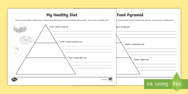 New   Healthy Eating Food Pyramid Worksheet