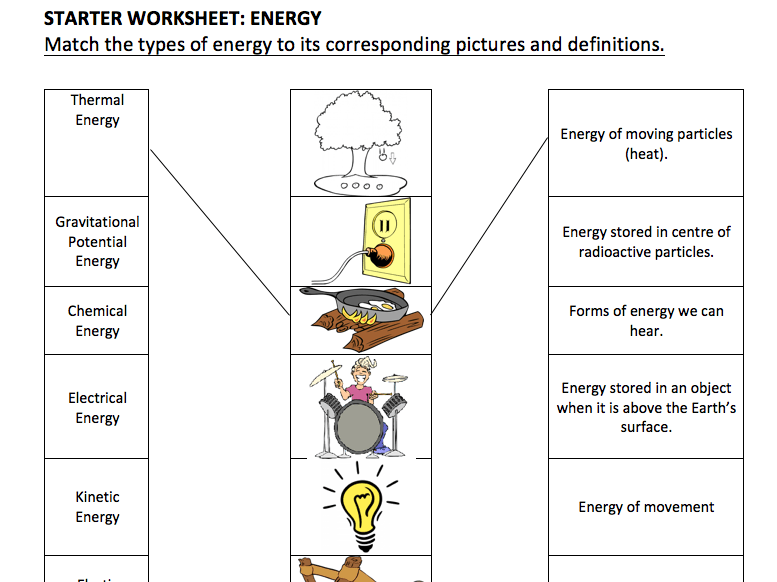 Renewable Energy Resource Worksheets + Differentia By Ashmiller