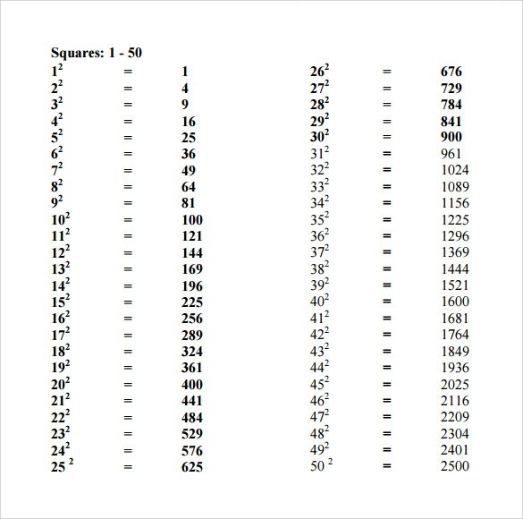 √ Number Names Worksheets Square Roots Of Numbers 1