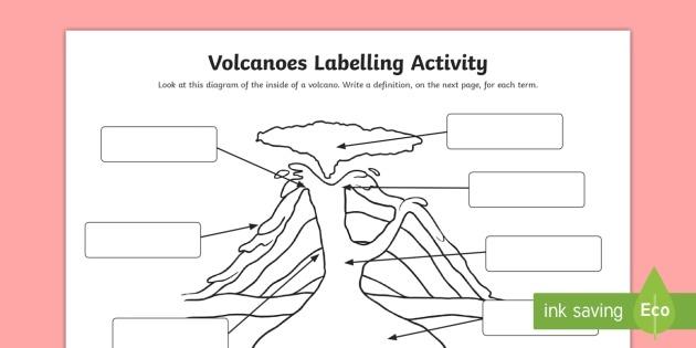 Volcanoes Differentiated Labelling Worksheet   Worksheet