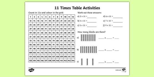 11 Times Table Worksheet   Worksheet