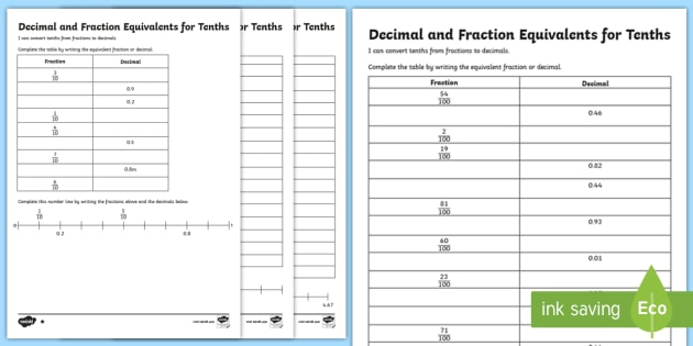 Decimal Equivalents For Tenths And Hundredths Differentiated