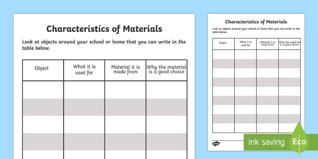 Characteristics Of Materials Worksheet