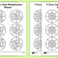 Multiplication Worksheets 9 Times Tables