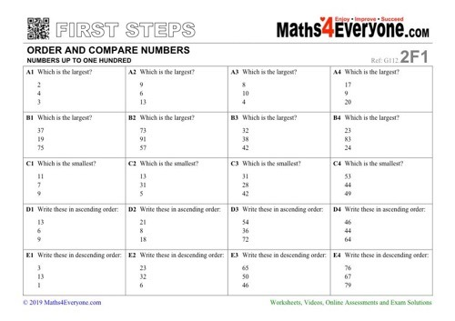 Maths Worksheets [primary And Secondary]