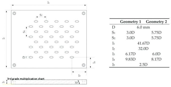 Geometry Worksheets Answers