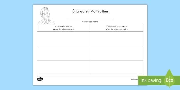 Character Motivation Worksheet   Worksheet