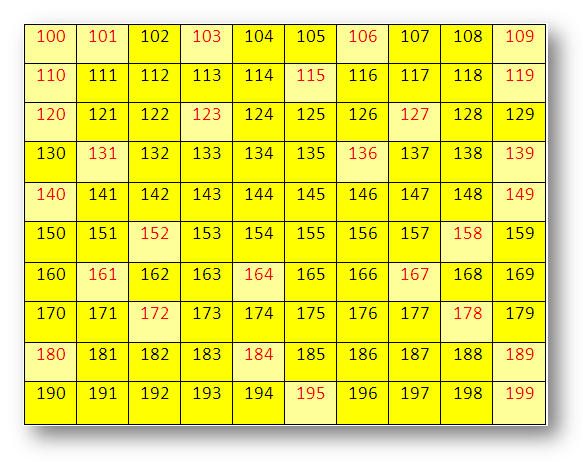 Worksheet On Numbers From 100 To 199