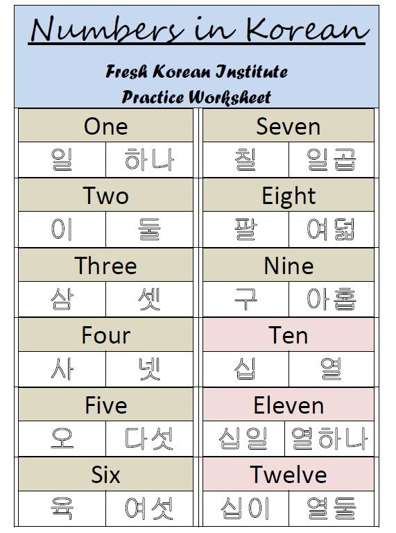 Numbers In Korean Practice Writing Worksheet 1