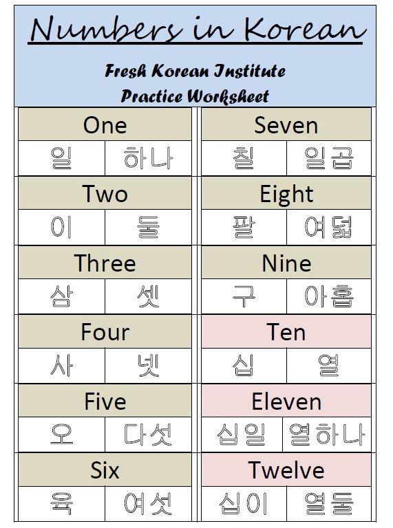 Numbers In Korean Practice Writing Worksheet 1