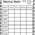 Worksheets Math 2nd Grade