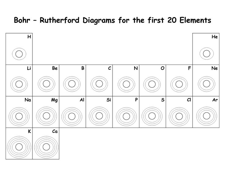 Printables  Bohr Model Worksheet  Lemonlilyfestival Worksheets