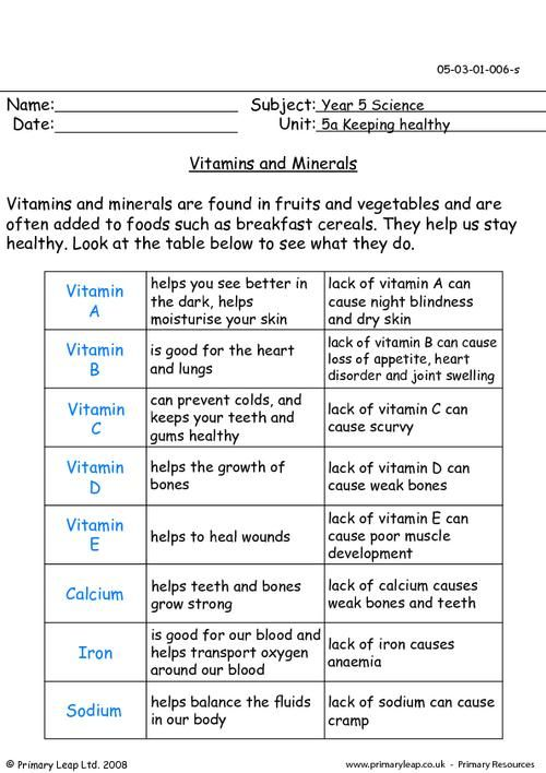 Pin By Vitamins And Minerals On Kids' Vitamins And Minerals
