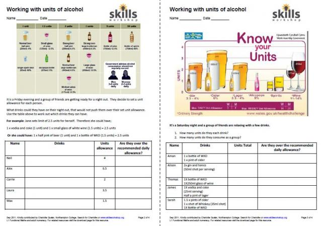 Working With Alcohol Units