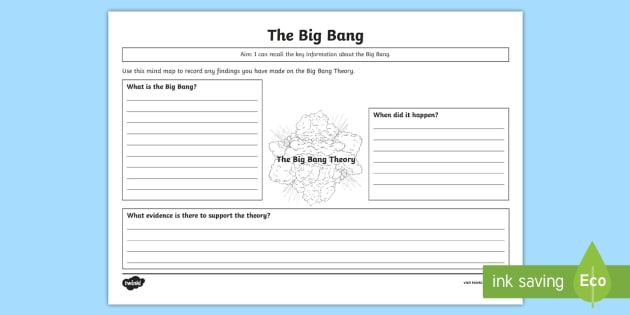 The Big Bang Theory Mind Map Worksheet   Worksheet