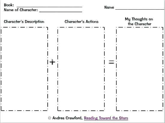 Character And Setting Worksheets Point Of View Kill A Worksheet