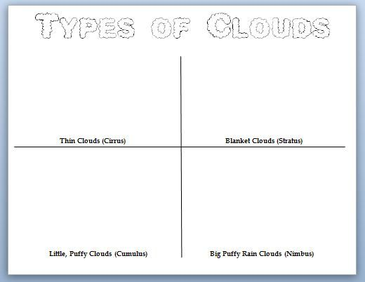 Worksheets Cloud Types Worksheet 6 Best Images Of Clouds Free