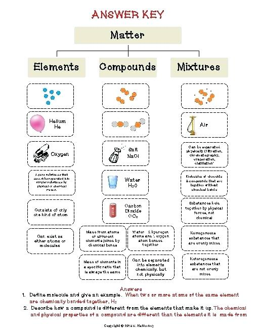 Elements Compound And Mixtures Worksheet Best Of Elements