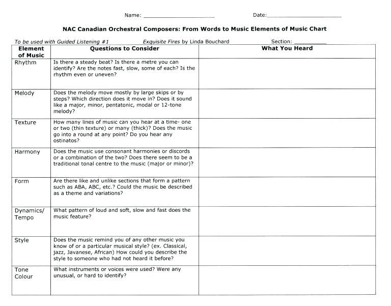 Elements Of Music Worksheet Jazz Worksheets Theory Free