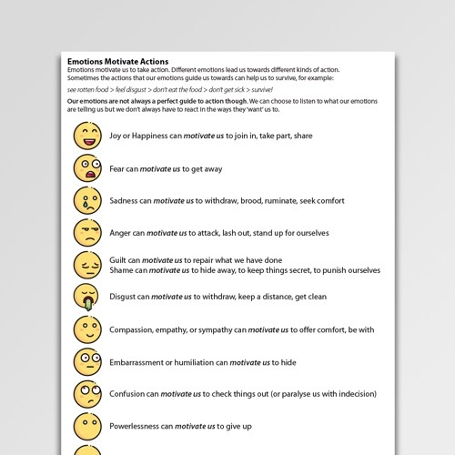 Emotions Motivate Actions Worksheet Pdf
