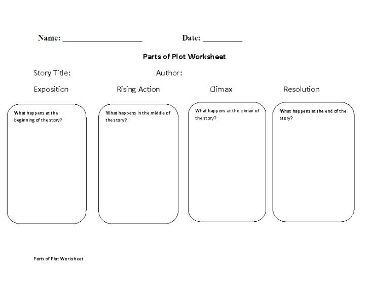 Story Plot Worksheets