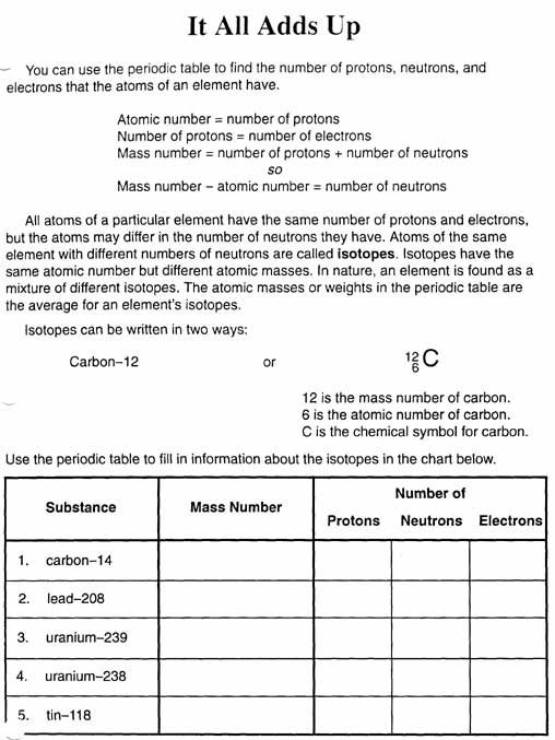 Atomic Mass Worksheet
