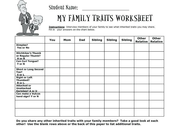 Heredity Worksheet Printable Worksheets About Squares Genetics
