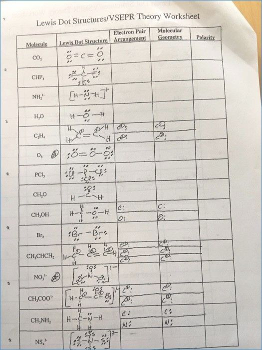 Lewis Structure Practice Worksheet