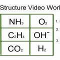 Lewis Structure Practice Worksheets With Answers