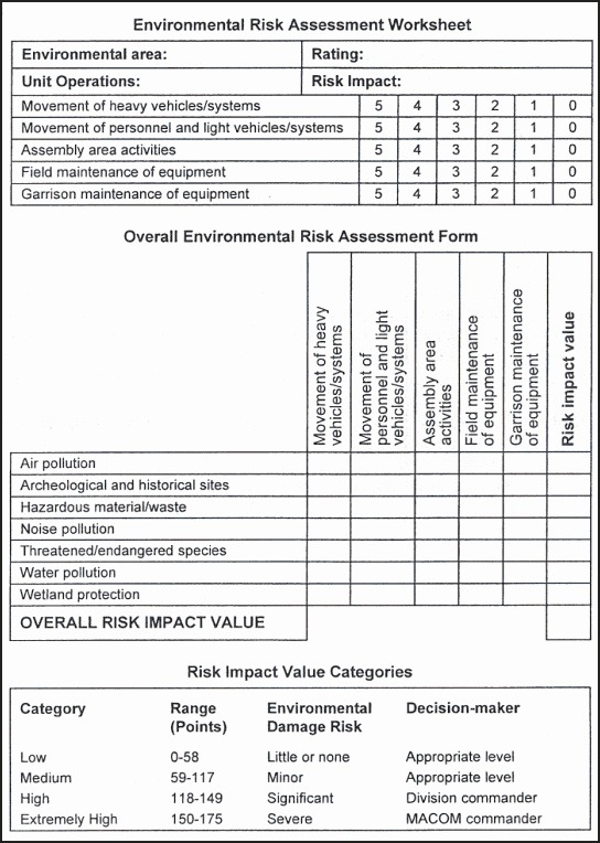 Operational Risk Assessment Worksheet – Alltheshopsonline Co Uk