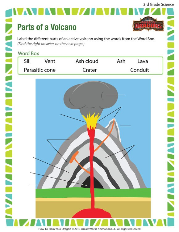 Parts Of A Volcano View – Worksheets For 3rd Grade Printable – Sod
