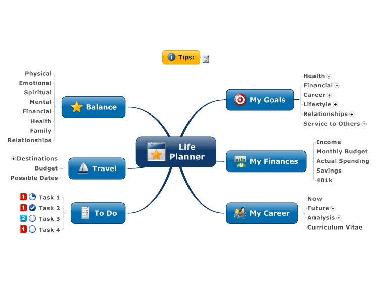 Life Planner Worksheet
