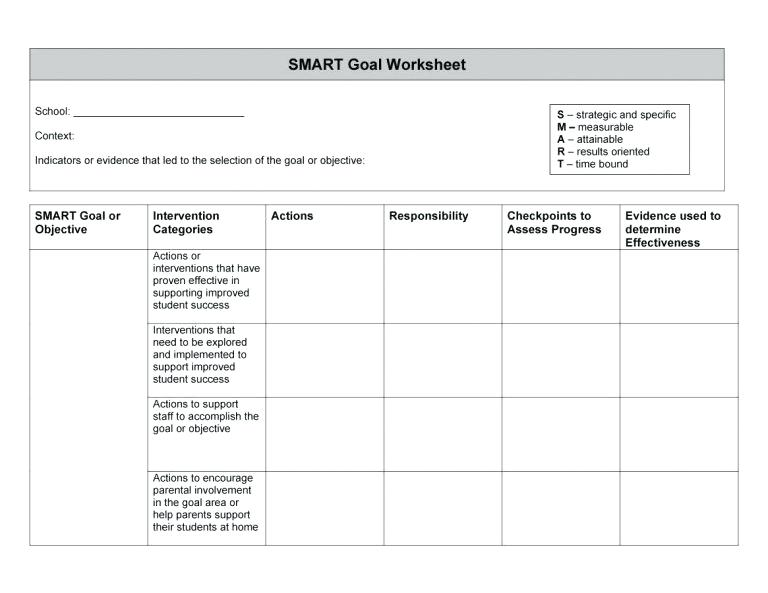 Smart Goal Worksheet Template This Goals Helps You Business Word
