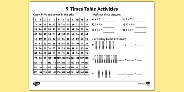 9 Times Table Worksheet   Worksheet