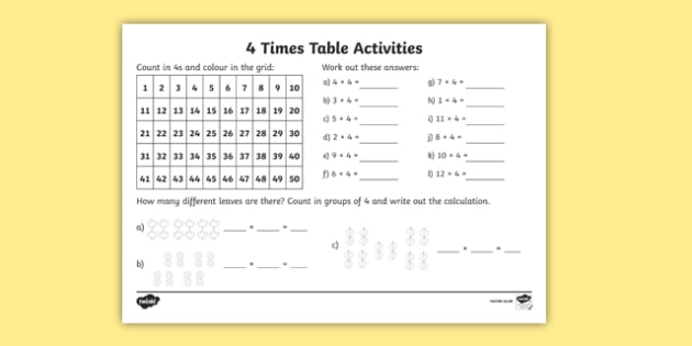 Four Times Table Worksheet