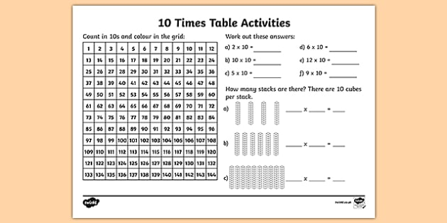 Ks2 10 Times Table Worksheet