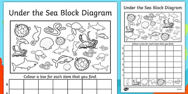 Under The Sea Bar Graph Worksheet   Worksheet