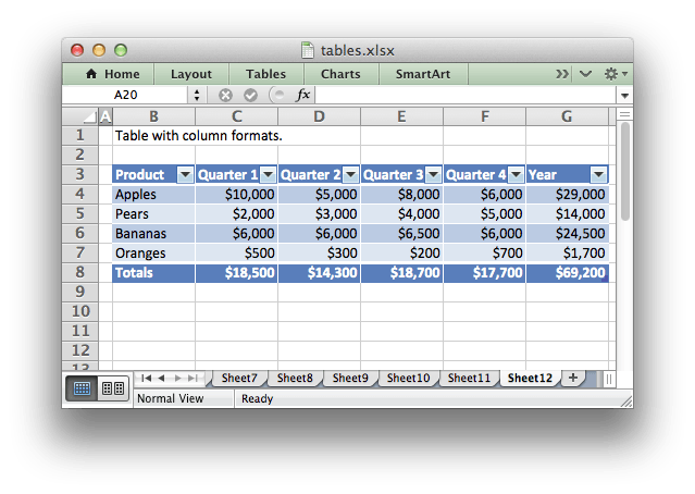Example  Worksheet Tables — Xlsxwriter Documentation