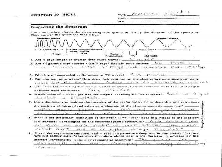 Waves Electromagnetic Spectrum Worksheet
